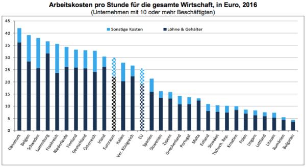 zusammenarbeit mit ausländischen subunternehmen in deutschland